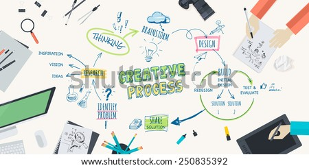 Flat design illustration concept for creative process. Concept for web banner and promotional material. - stock vector