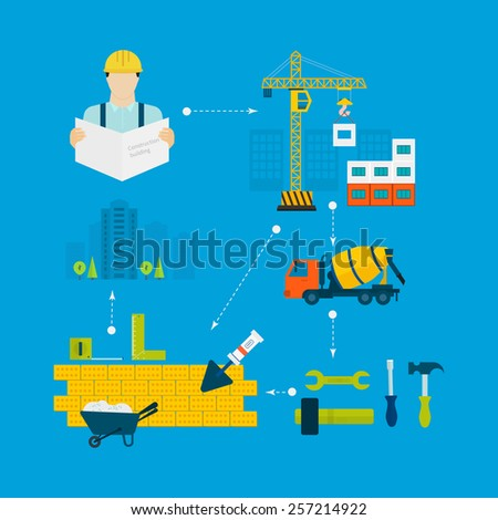 Flat design vector concept illustration with icons of building construction, urban landscape and design of buildings.  - stock vector