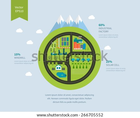 Flat green energy, ecology, eco, clean planet, urban landscape and industrial factory buildings concept vector icon banners template set. Infographic energy template design.  - stock vector