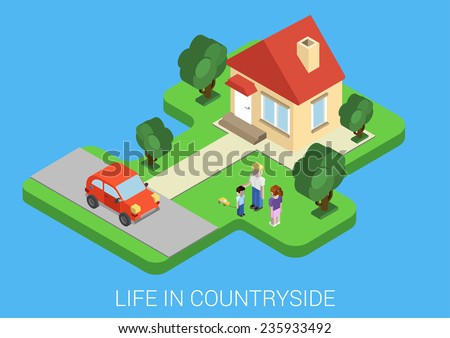 Flat isometric style life in countryside concept. Family lawn in front of house, parked car. Architecture, people, transport, nature design elements and objects. Isometric world collection. - stock vector