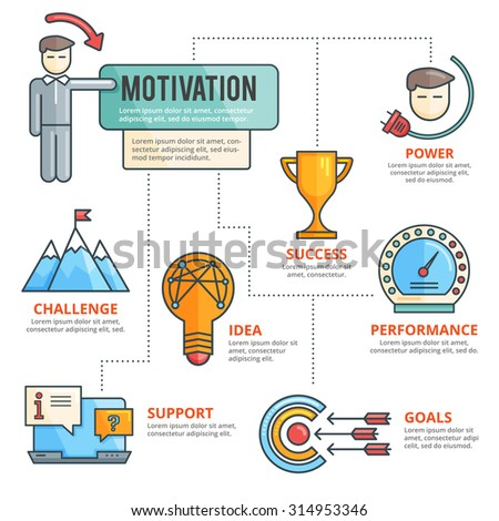 Flat line design elements of motivation, leadership, power, challenge, performance, idea development concept, motivation and succes training, business people management. Infographic vector template. - stock vector