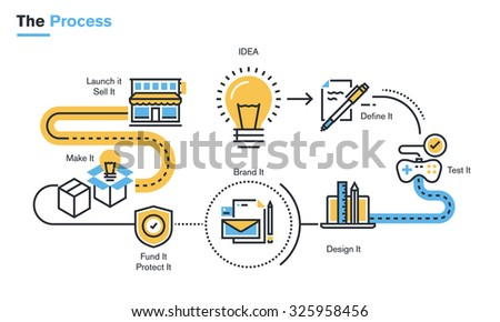 Flat line illustration of product development process from idea, through project definition, design development, testing, branding, finance, intellectual property rights, production, to market launch. - stock vector