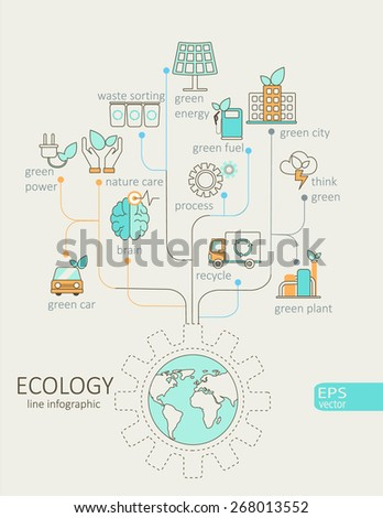 Flat linear Infographic Eco concept. Tree with earth, nature, green, recycling, bicycle, car and home icon. Outline concept.Vector Illustration. - stock vector