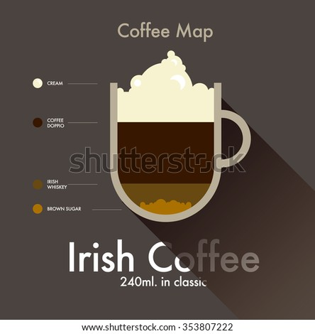 Flat retro coffee map recipe illustration, cafe infographic in super hipster modern style, cup of coffee, classic and specialty barista drink recipes, coffee card, menu design of Irish Coffee