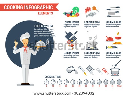 Flat style chef. Flat style cook. Flat style elements of food and cooking infographic - stock vector
