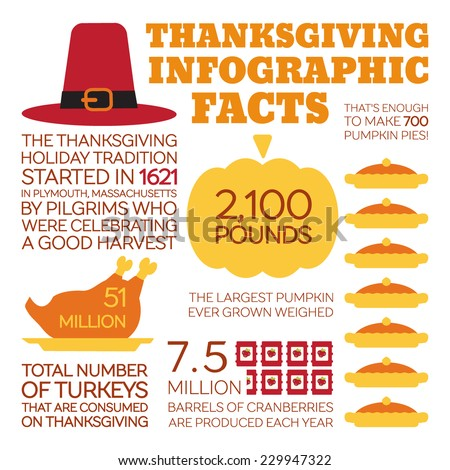 Flat Style Infographics. Thanksgiving Holiday Facts. Template concepts for education, holiday articles - stock vector