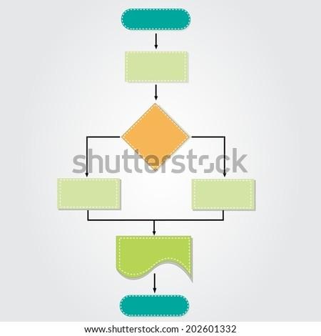 flowchart - stock vector