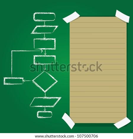 Flowchart and blank paper,Vector - stock vector