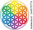 Flower Of Life Rainbow Colors. Geomtrical figure, composed of overlapping circles. A decorative motif since ancient times, forming a flower-like pattern with the symmetrical structure of a hexagon. - stock photo