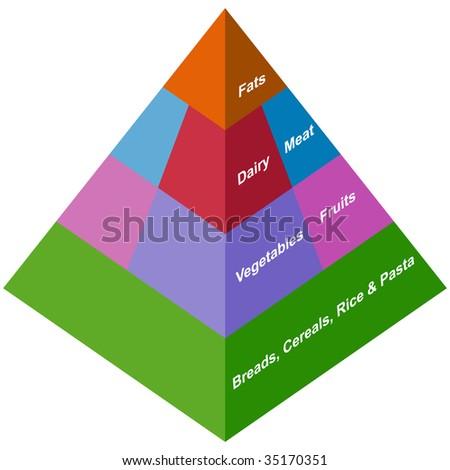 Food Pyramid Health - stock vector