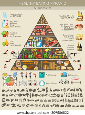Food pyramid healthy eating infographic. Recommendations of a healthy lifestyle. Icons of products. Vector illustration - stock vector