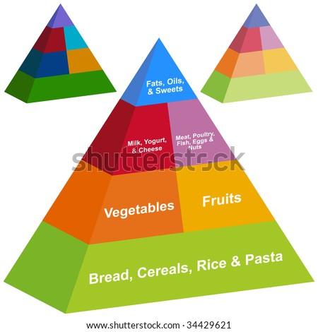 food pyramid set - stock vector