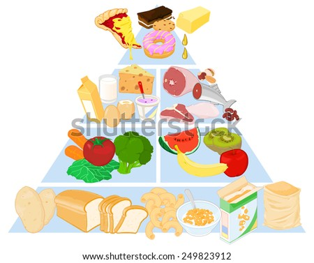Food Pyramid with all the major food groups. Food Pyramid. Food Pyramid for healthy eating. - stock vector