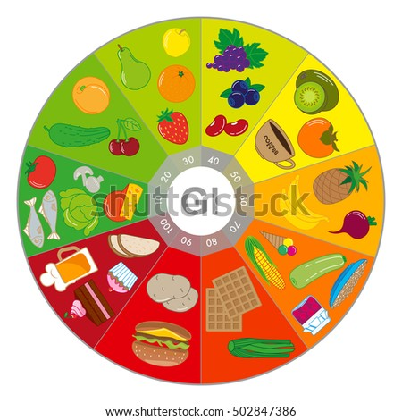 Glycemic Stock Vectors, Images & Vector Art | Shutterstock