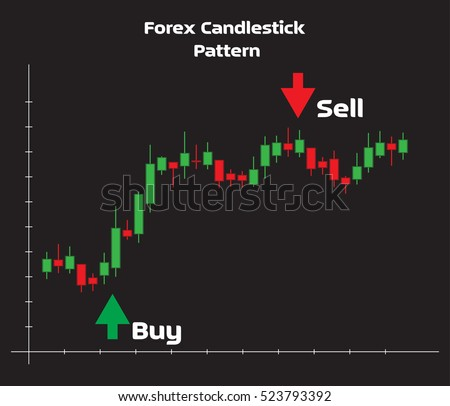 Candlesticks forex strategy