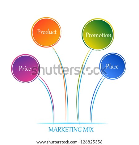 marketing mix 11 p s playing Market segmentation splits up a market into different types  by marketing products that appeal to customers at different stages of their life  11 th january 2018.