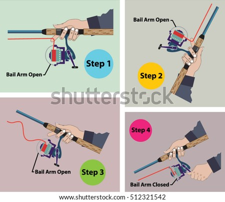 Four Steps to cast spinning rod with spinning reel vector illustration