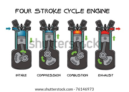 Four Stork Cycle Engine - stock vector