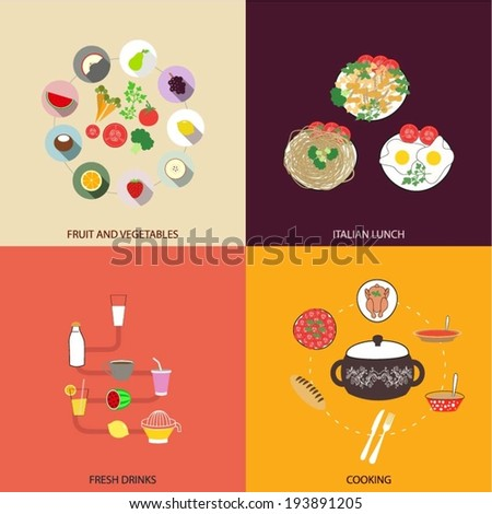 types of meals