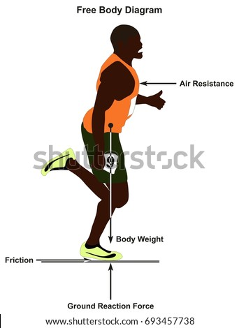 Free body diagram showing man running stock vector hd royalty free free body diagram showing man running stock vector hd royalty free 693457738 shutterstock ccuart Images