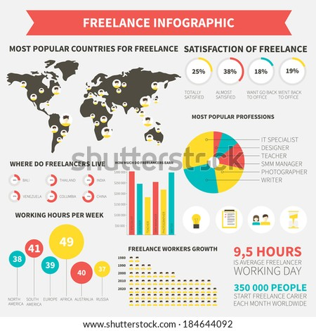 Freelance infographic made in vector - easy to edit