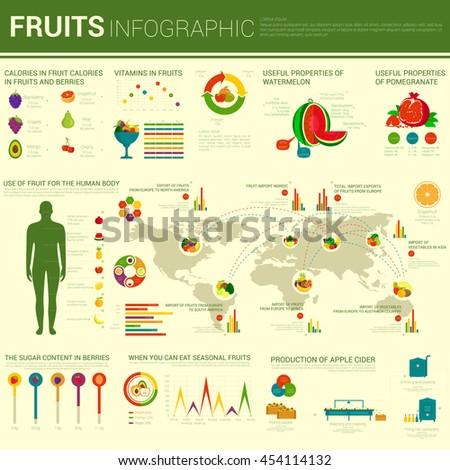 Fruits infographic design with charts and world map, berries as blackberry and cherry, grapes and mango, grapefruit and pear, cherry and watermelon, banana and orange. Food and nutrition, eating theme - stock vector