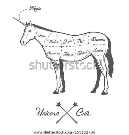Funny Halloween cuts of unicorn diagram - stock vector