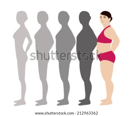 Gaining weight in vector - stock vector