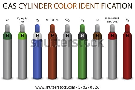 Gas cylinder new color coding identification system - stock vector