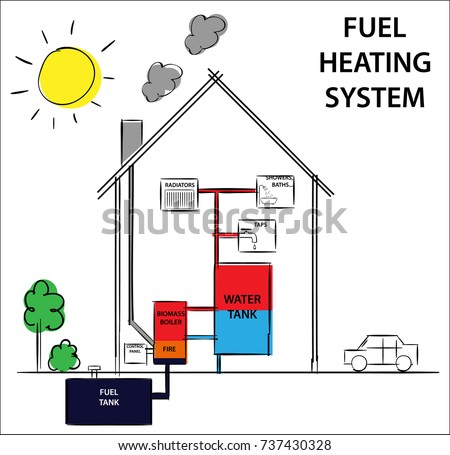 Gas Fuel Home Heating Cooling System Stock Vector Royalty Free