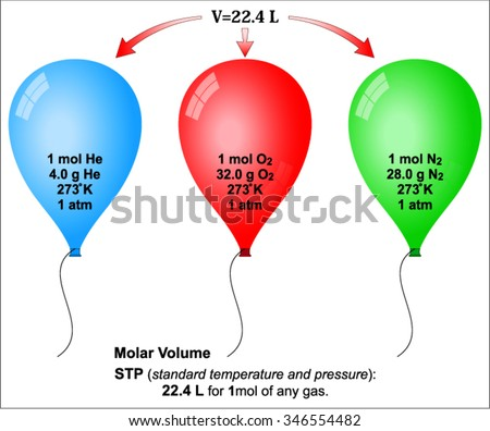 how to find mass from mol ideal gas law