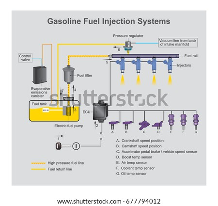 an introduction of internal combustion engine Energy balance for an internal combustion engine engineering hot engine components introduction are internal combustion engines designed to.