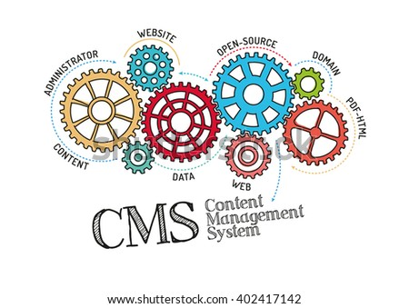 Gears and CMS Content Management System Mechanism - stock vector