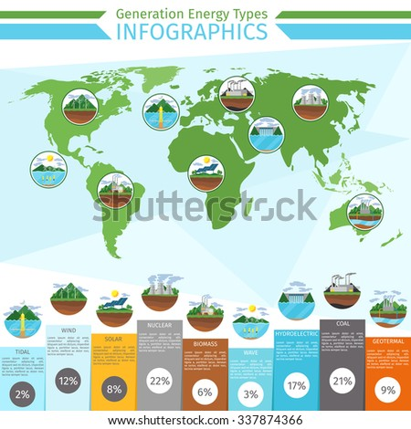 Generation energy types infographics. Solar and wind, power hydro, renewable and electricity, vector illustration - stock vector