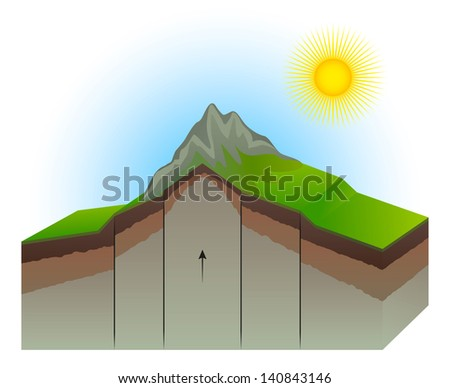 Geological Fault Mountain Up Transform Earth Cross Section - stock vector
