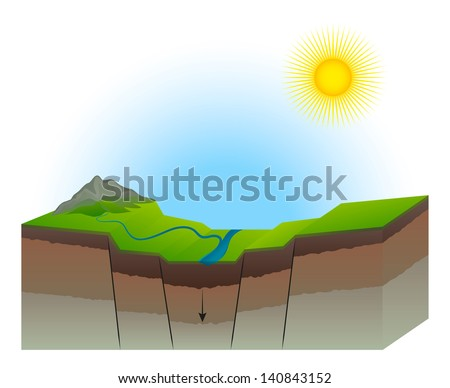 Geological Fault Valley Down Transform Earth Cross Section - stock vector