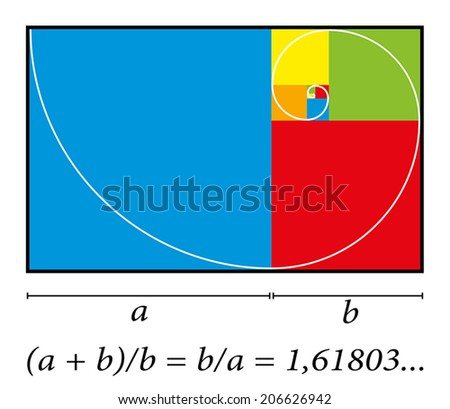 Golden cut plus mathematical formula shown as colorful quadrants and a white spiral. Isolated vector illustration on white background. - stock vector