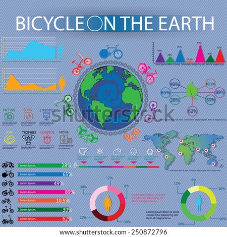 graph of bicycle on the world