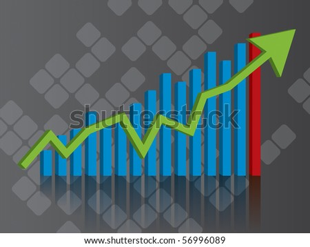 graph of growth in investment