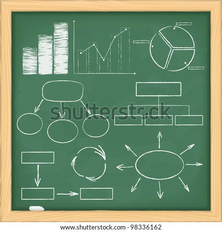Graphs and diagrams on a blackboard, vector eps10 illustration - stock vector