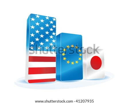 Graphs in the Form of Flag USA, EU and Japan - stock vector