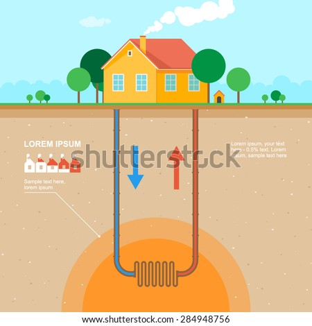 Green house concept geothermal energy - stock vector