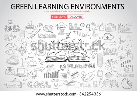 Green Learning Environment with Doodle design style :power savings, optimization process, creative thinking. Modern style illustration for web banners, brochure and flyers. - stock vector