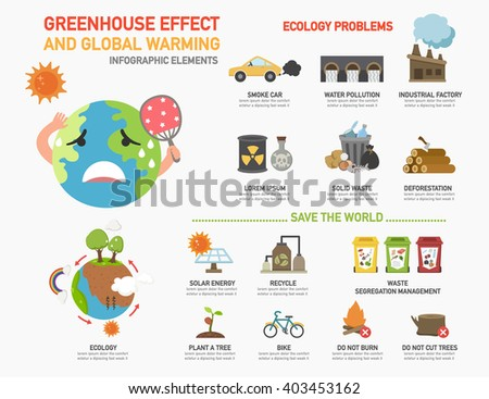 persuasive essay on greenhouse effect