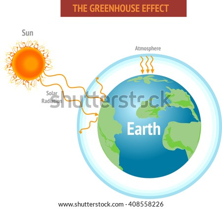 Global warming essay in hindi Essay Very Short Essay On Environment In  Hindi image