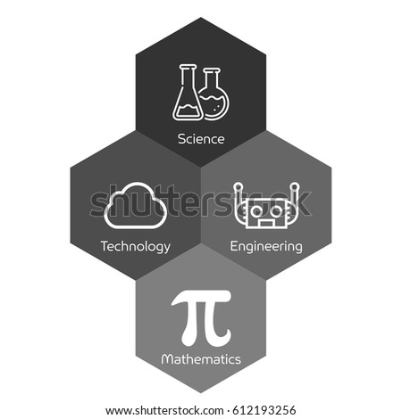 Stock vector illustration of science word in stem science technology - Science Technology Engineering Stock Images Royalty Free
