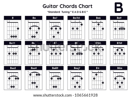 Guitar Chords B Bm Bm 7 Bm 7 B 5 Stock Vector 2018 1065661928
