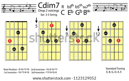 Guitar Chords C Diminish 7 Drop 2 Voicing Stock Vector 1123129052