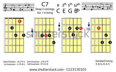 Guitar Chords C Dominant 7 Drop 2 Voicing Stock Vector 1123130105 ...