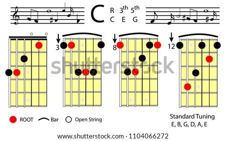 Guitar Chords C Major Chord Diagramwith Chord Stock Vector (2018 ...